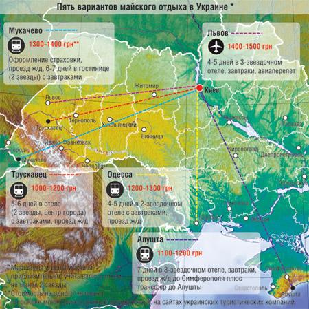 тур по Украине