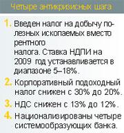 антикризисные шаги
